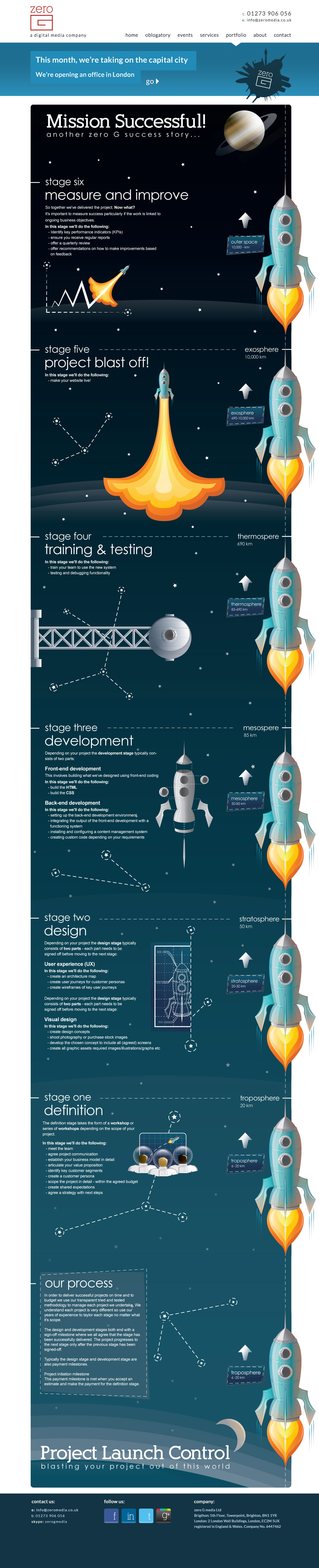 Rocket Info Graphic