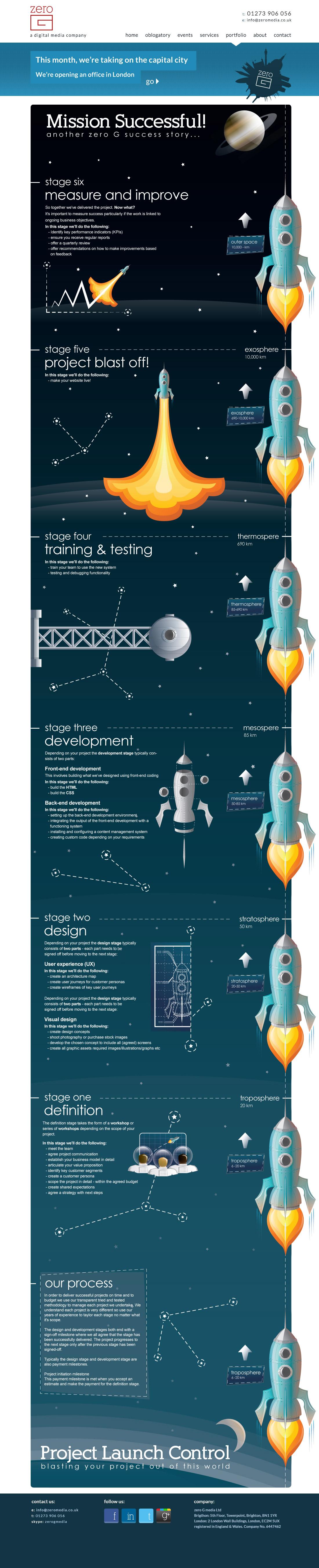 Rocket Info Graphic